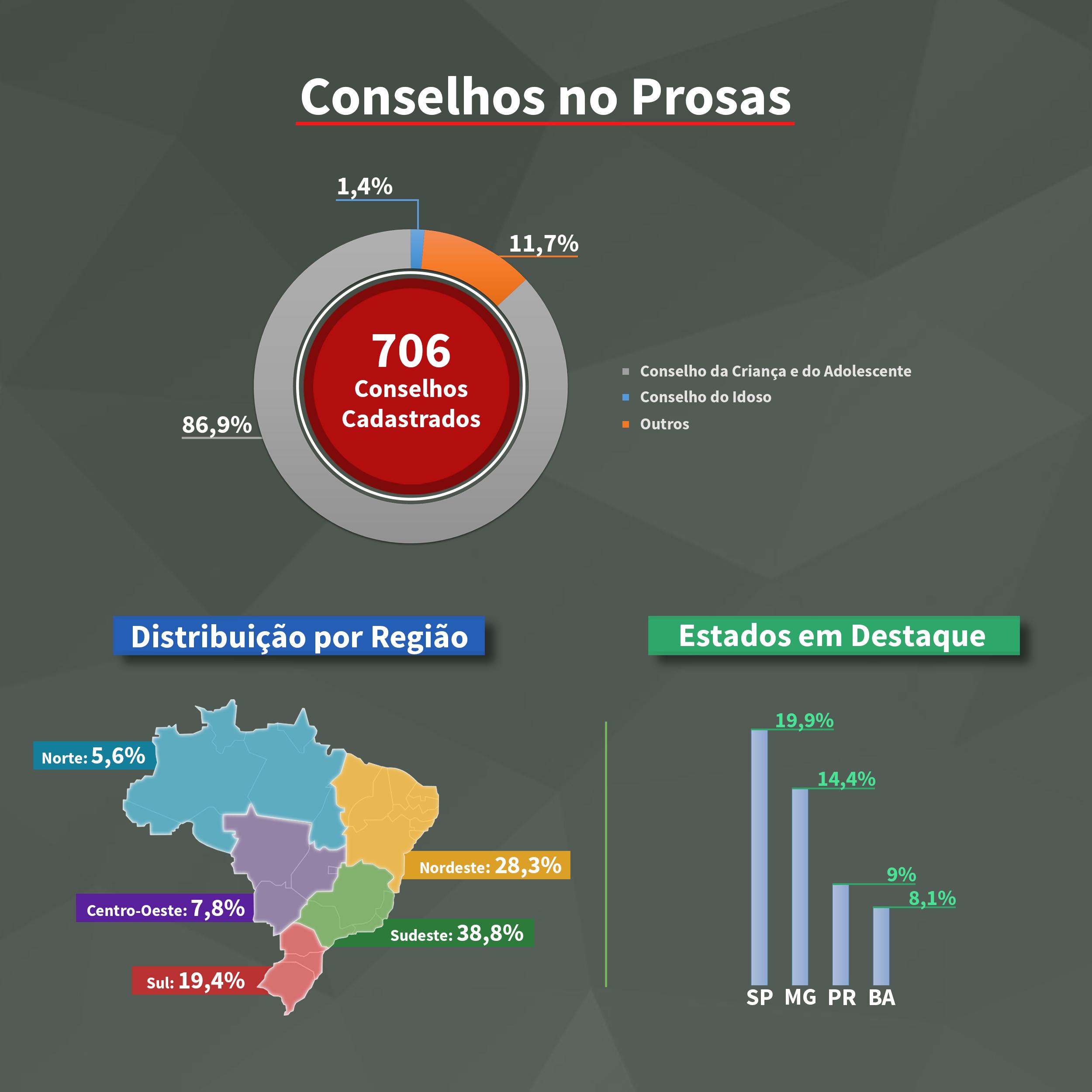 Infográfico_Conselhos1