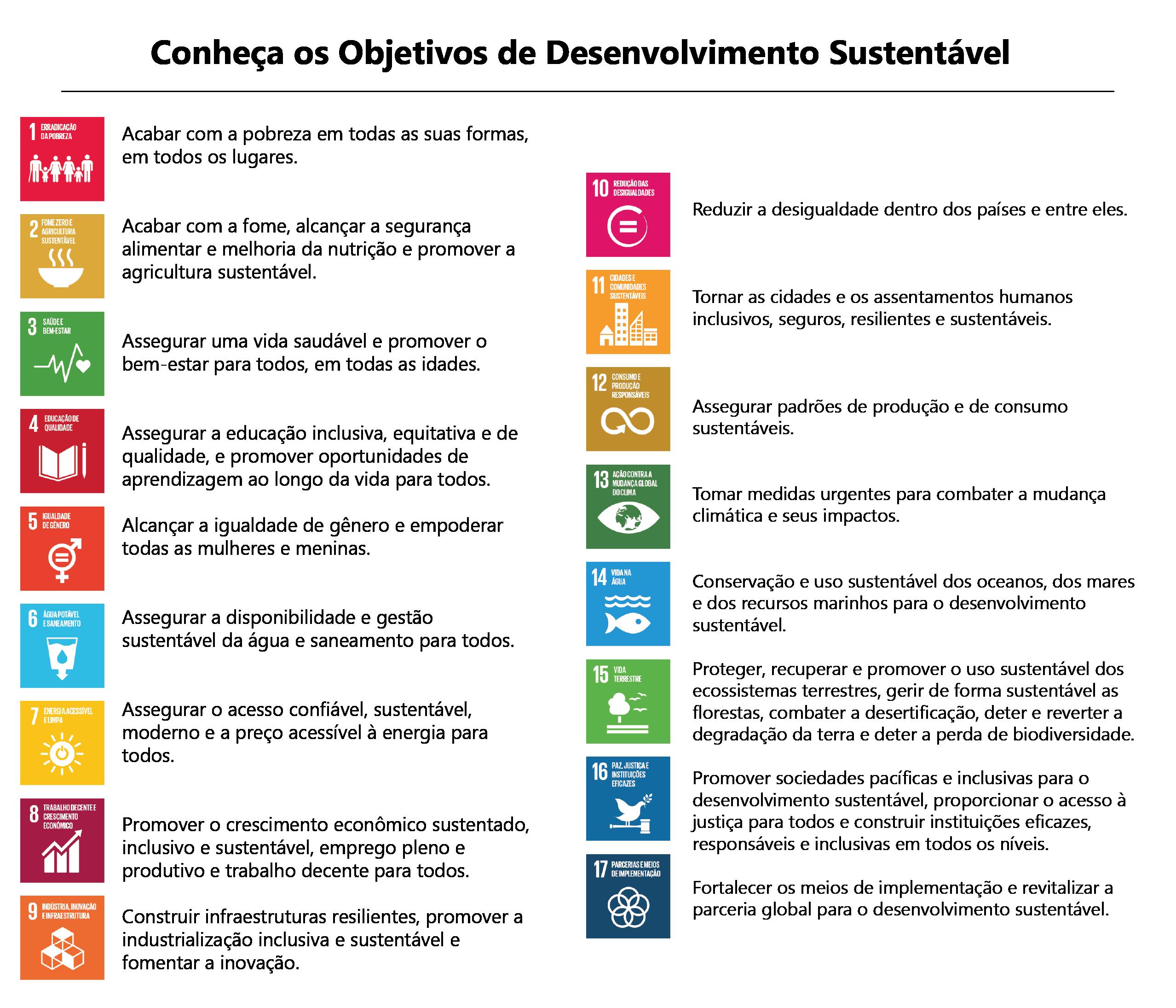 Conheça os Objetivos de Desenvolvimento Sustentável-01