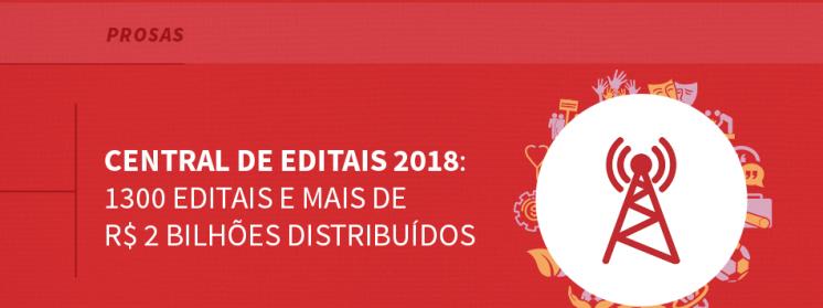 Central de Editais em 2018: 1300 editais e mais de R$ 2 bilhões distribuídos